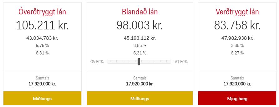 koszty życia na Islandii kredyt